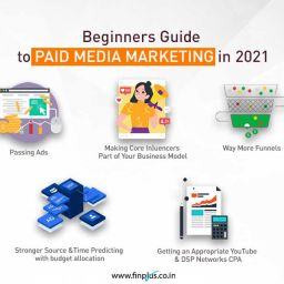 Paid Media Marketing in 2021